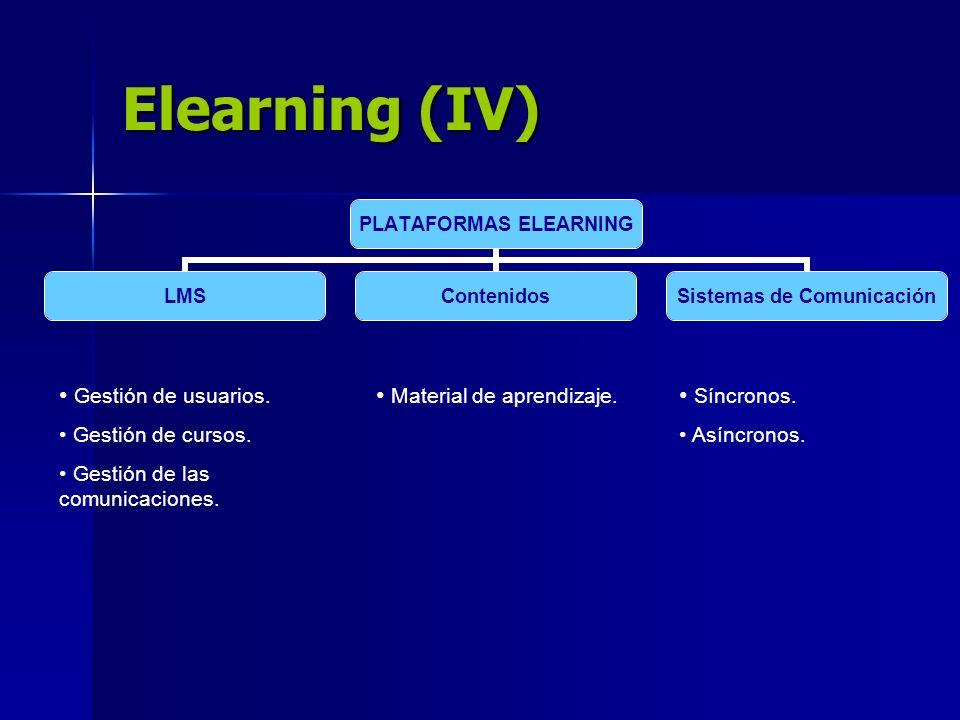 Elearning (IV) Gestión de usuarios. Material de aprendizaje.
