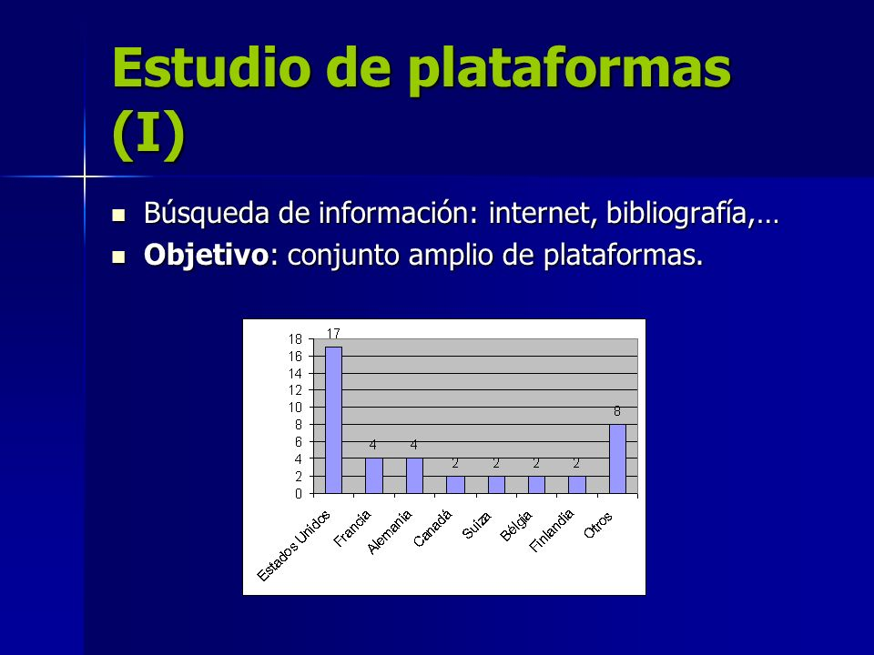 Estudio de plataformas (I)