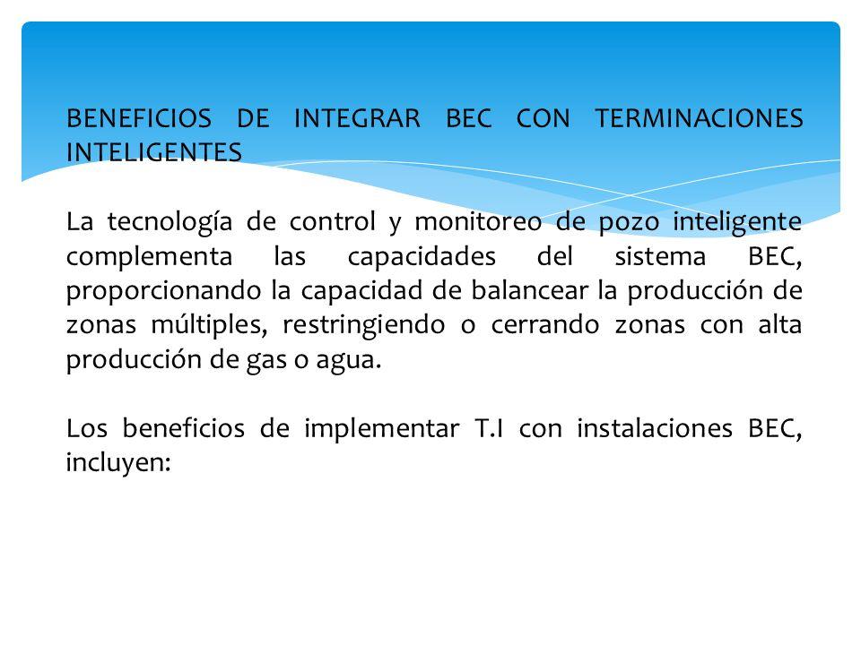 BENEFICIOS DE INTEGRAR BEC CON TERMINACIONES INTELIGENTES