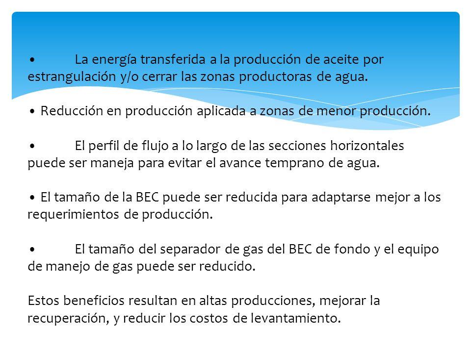 • La energía transferida a la producción de aceite por estrangulación y/o cerrar las zonas productoras de agua.