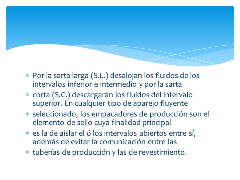 Por la sarta larga (S.L.) desalojan los fluidos de los intervalos inferior e intermedio y por la sarta