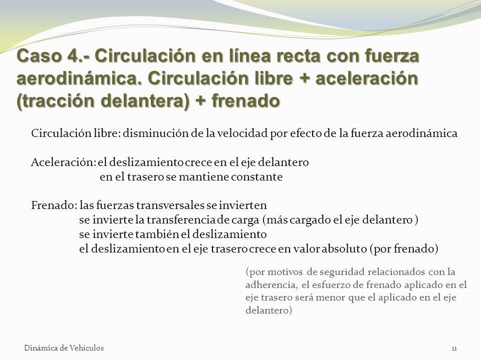 Caso 4.- Circulación en línea recta con fuerza