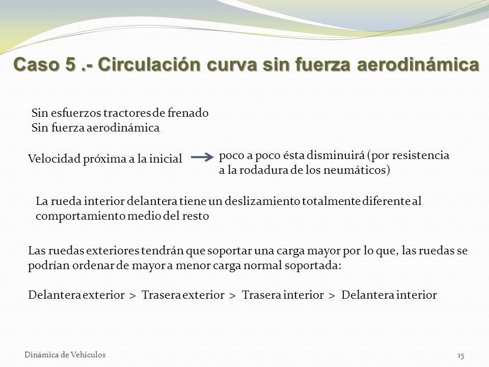 Caso 5 .- Circulación curva sin fuerza aerodinámica