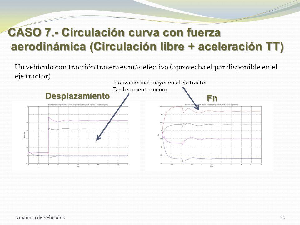 CASO 7.- Circulación curva con fuerza