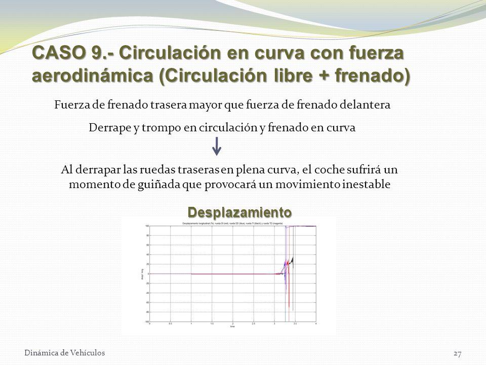 CASO 9.- Circulación en curva con fuerza