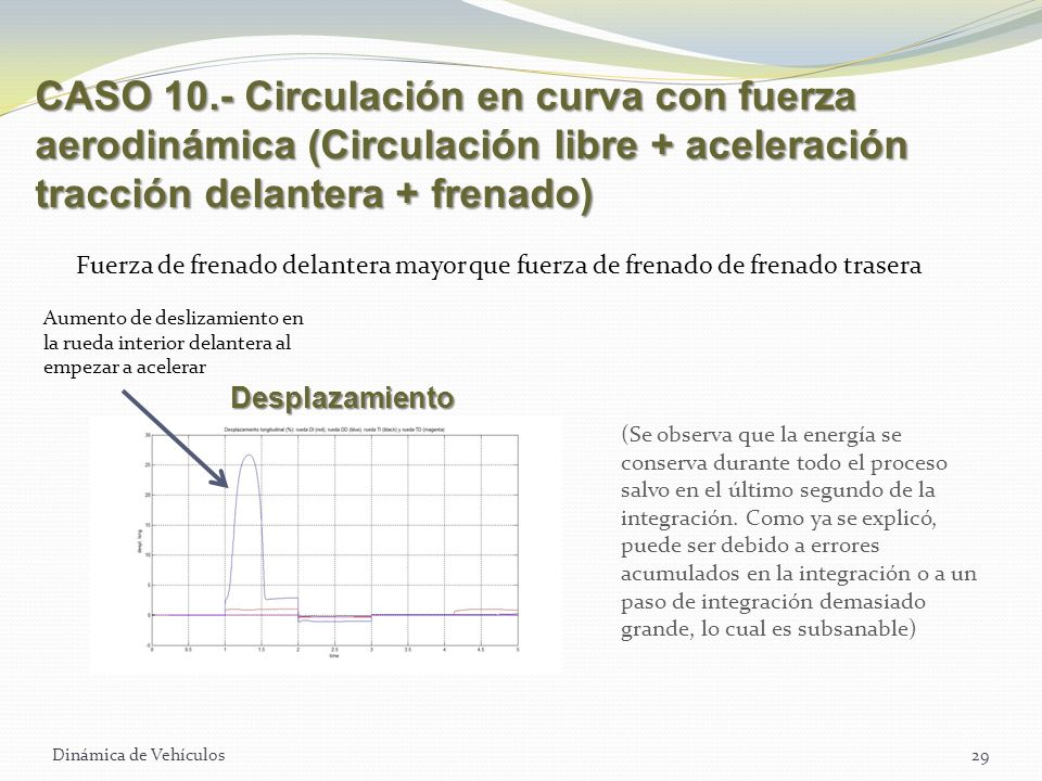 CASO 10.- Circulación en curva con fuerza