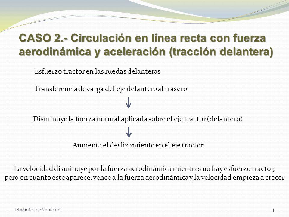 CASO 2.- Circulación en línea recta con fuerza