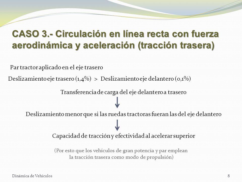 CASO 3.- Circulación en línea recta con fuerza