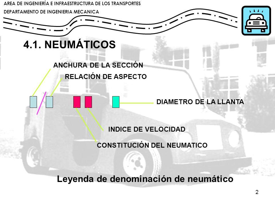 4.1. NEUMÁTICOS Leyenda de denominación de neumático