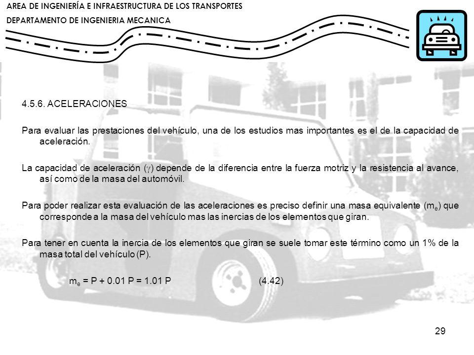 4.5.6. ACELERACIONES Para evaluar las prestaciones del vehículo, una de los estudios mas importantes es el de la capacidad de aceleración.