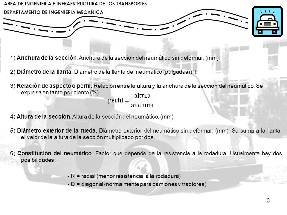 1) Anchura de la sección. Anchura de la sección del neumático sin deformar, (mm).