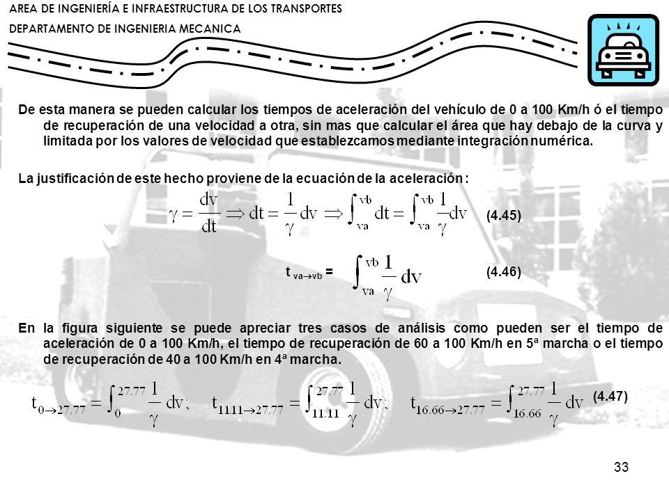 De esta manera se pueden calcular los tiempos de aceleración del vehículo de 0 a 100 Km/h ó el tiempo de recuperación de una velocidad a otra, sin mas que calcular el área que hay debajo de la curva y limitada por los valores de velocidad que establezcamos mediante integración numérica.