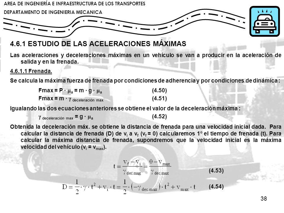 4.6.1 ESTUDIO DE LAS ACELERACIONES MÁXIMAS
