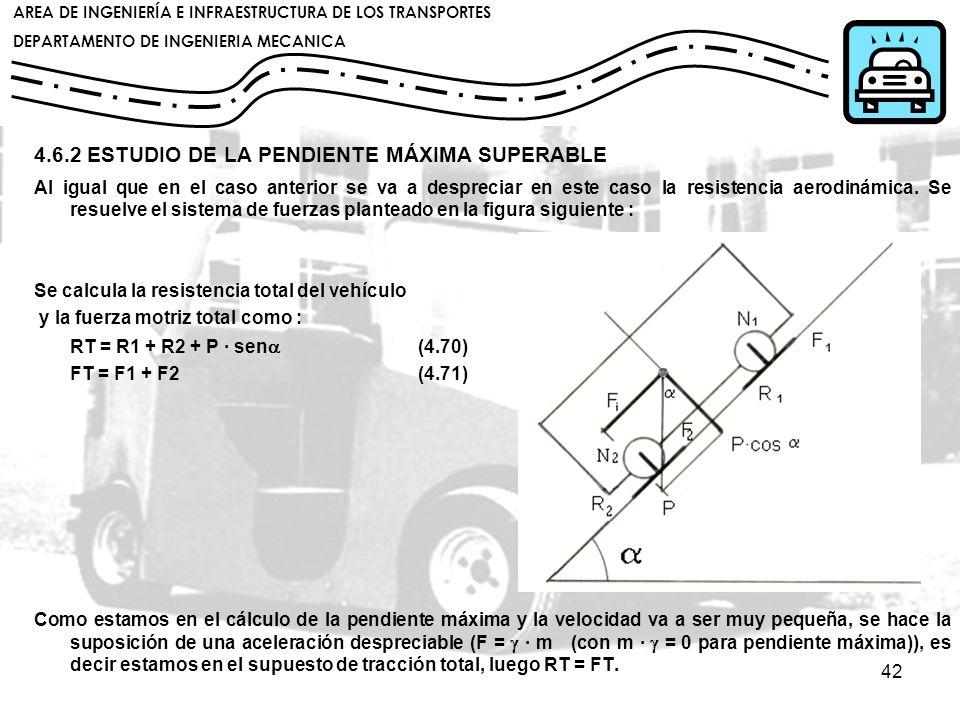 4.6.2 ESTUDIO DE LA PENDIENTE MÁXIMA SUPERABLE