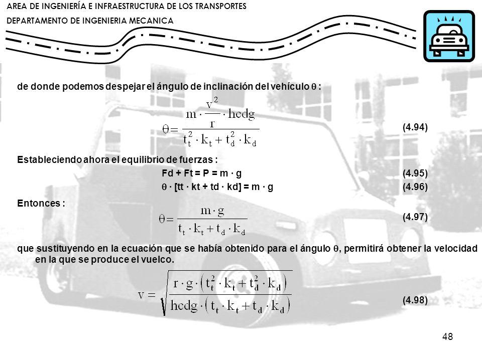 de donde podemos despejar el ángulo de inclinación del vehículo q :