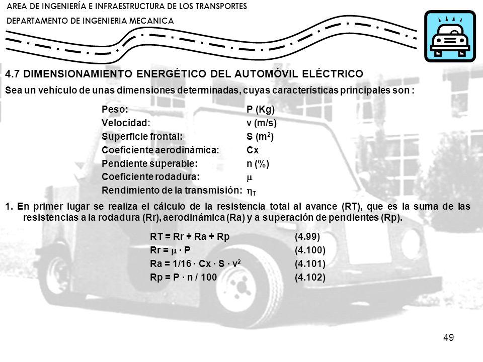 4.7 DIMENSIONAMIENTO ENERGÉTICO DEL AUTOMÓVIL ELÉCTRICO