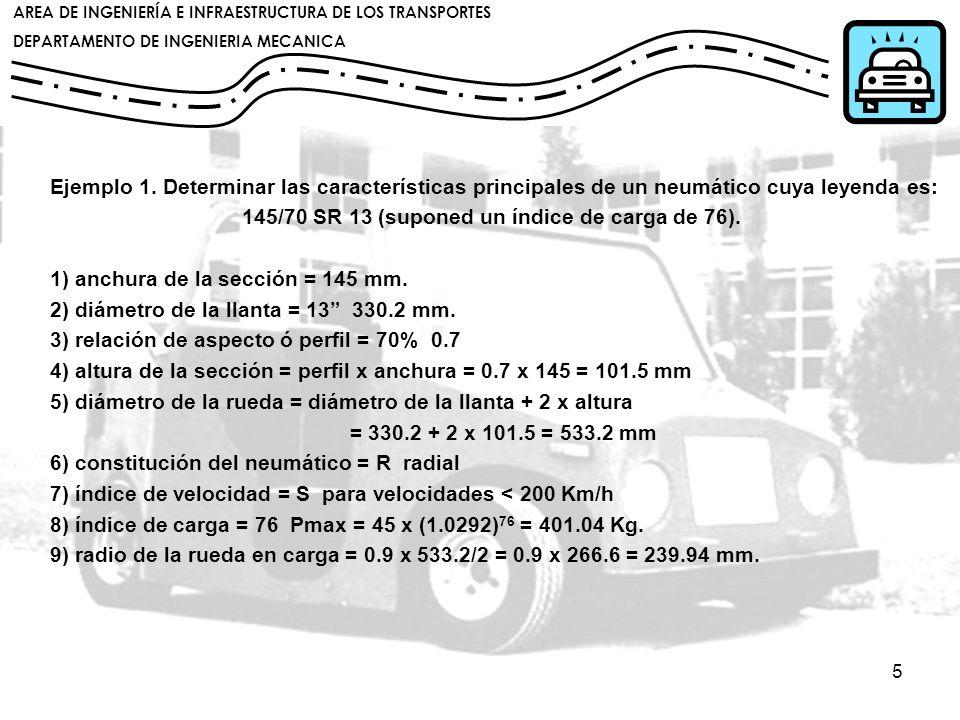 Ejemplo 1. Determinar las características principales de un neumático cuya leyenda es:
