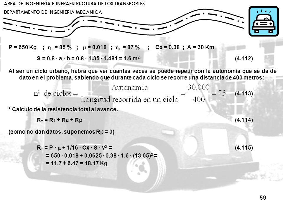 P = 650 Kg ; hT = 85 % ; m = 0.018 ; hE = 87 % ; Cx = 0.38 ; A = 30 Km
