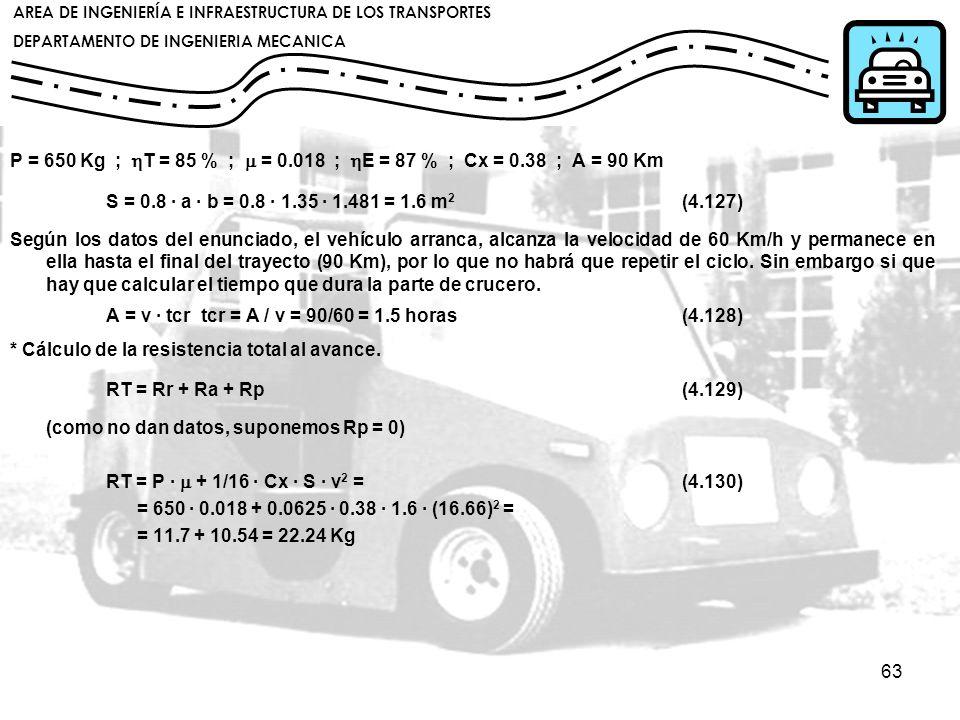 P = 650 Kg ; hT = 85 % ; m = 0.018 ; hE = 87 % ; Cx = 0.38 ; A = 90 Km