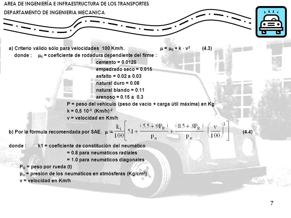 a) Criterio válido sólo para velocidades 100 Km/h. m = m0 + k · v2 (4