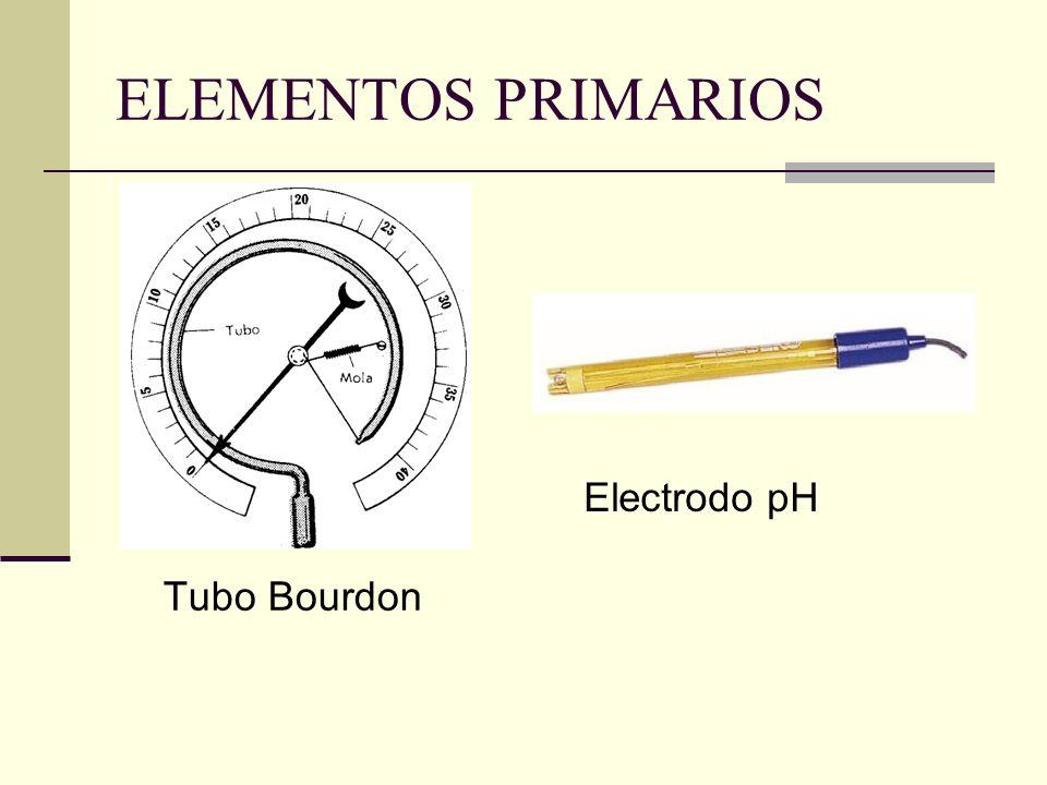 ELEMENTOS PRIMARIOS Electrodo pH Tubo Bourdon
