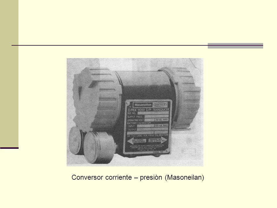Conversor corriente – presiòn (Masoneilan)