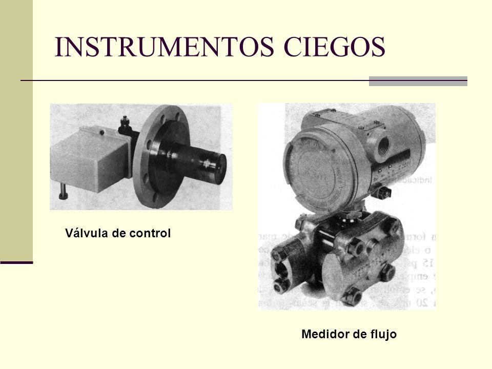INSTRUMENTOS CIEGOS Válvula de control Medidor de flujo