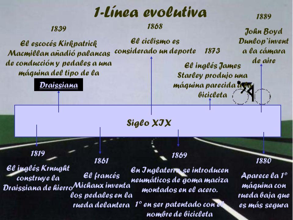 1-Línea evolutiva Siglo XIX 1889