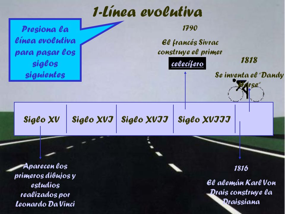 1-Línea evolutiva Presiona la línea evolutiva para pasar los siglos siguientes. 1790. El francés Sivrac construye el primer.