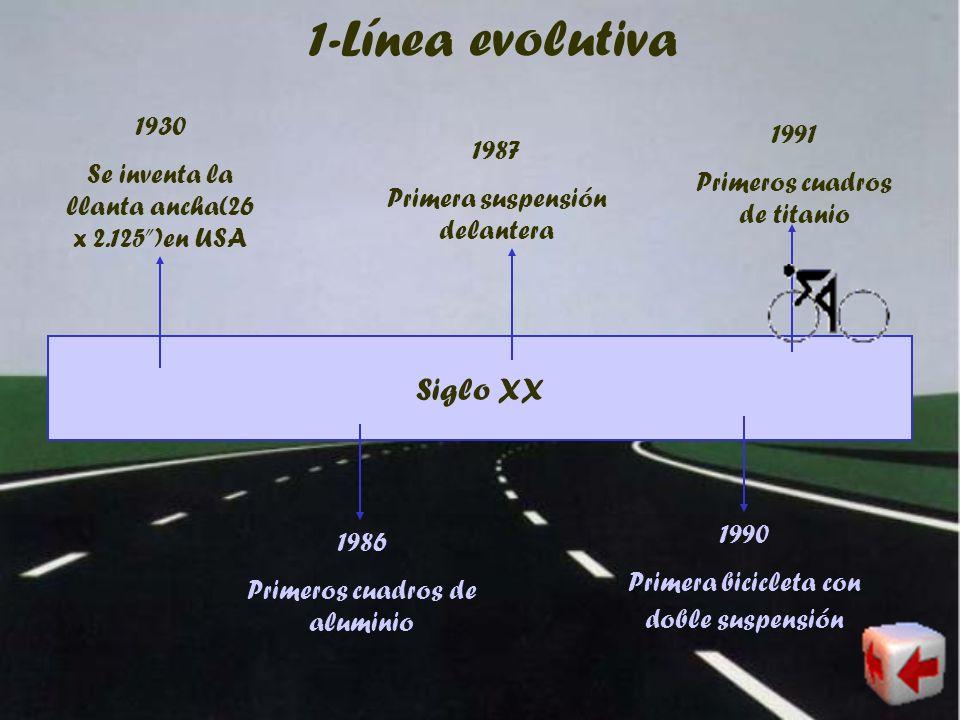 1-Línea evolutiva Siglo XX 1930