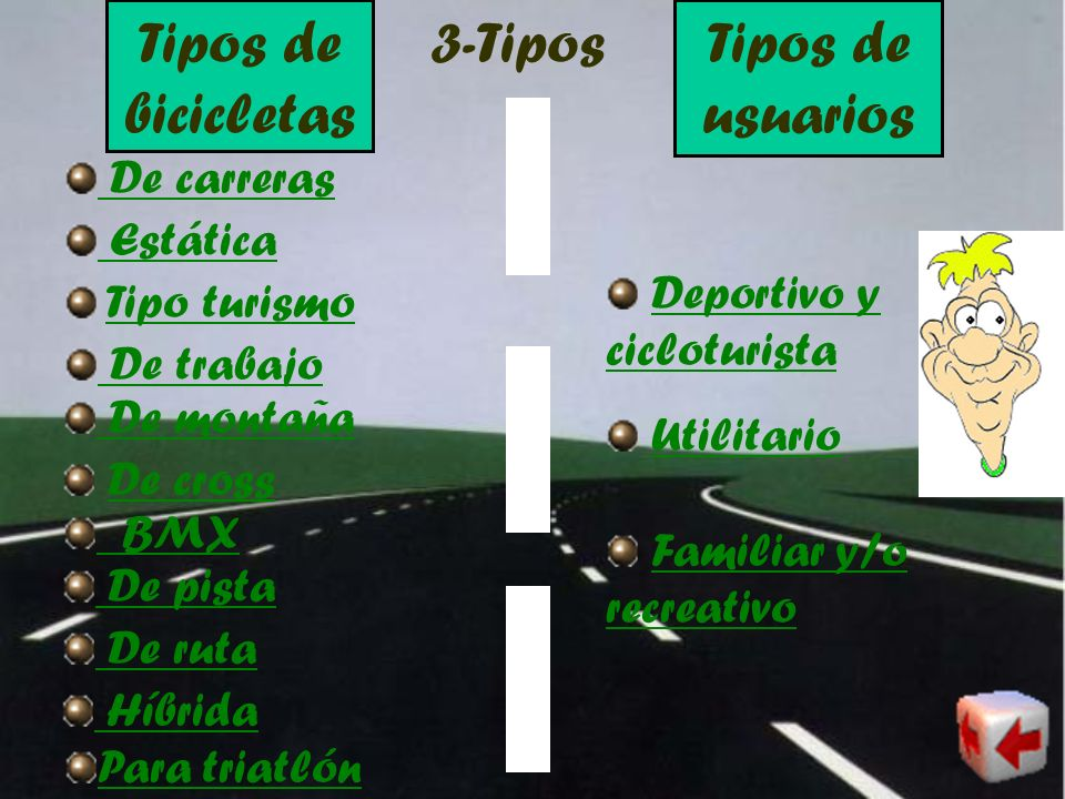 Tipos de bicicletas 3-Tipos Tipos de usuarios De carreras Estática
