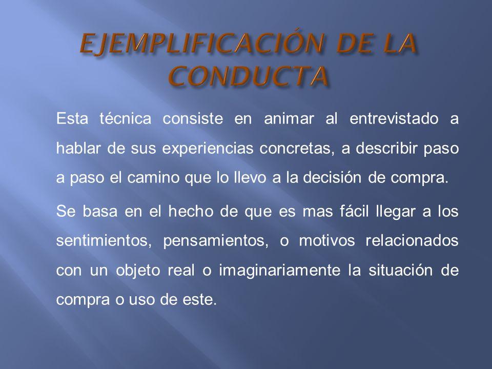 EJEMPLIFICACIÓN DE LA CONDUCTA