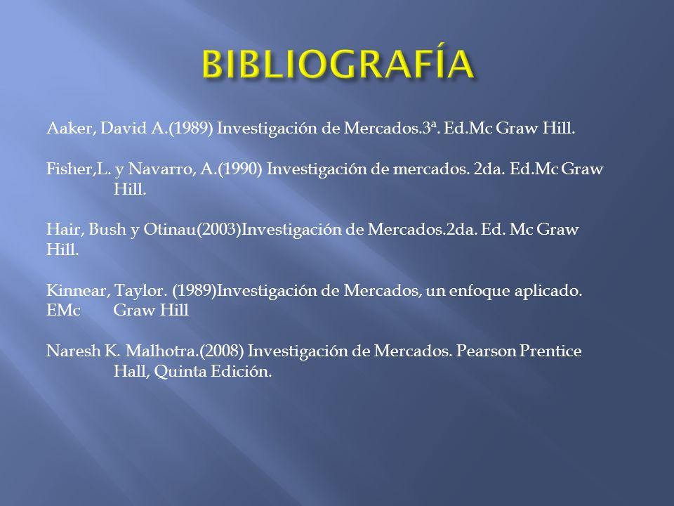BIBLIOGRAFÍA Aaker, David A.(1989) Investigación de Mercados.3ª. Ed.Mc Graw Hill.