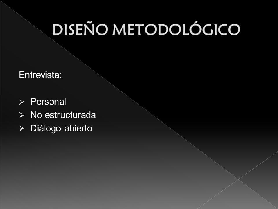 DISEÑO METODOLÓGICO Entrevista: Personal No estructurada