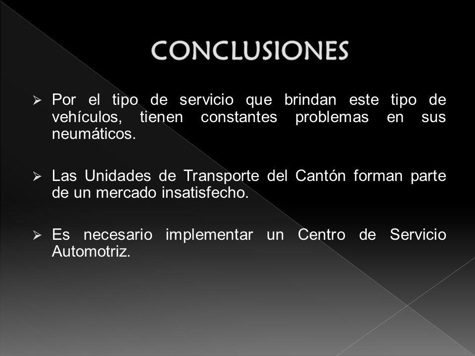 CONCLUSIONES Por el tipo de servicio que brindan este tipo de vehículos, tienen constantes problemas en sus neumáticos.