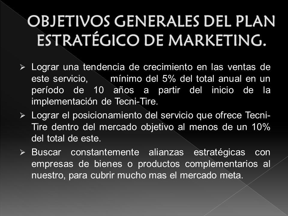 OBJETIVOS GENERALES DEL PLAN ESTRATÉGICO DE MARKETING.