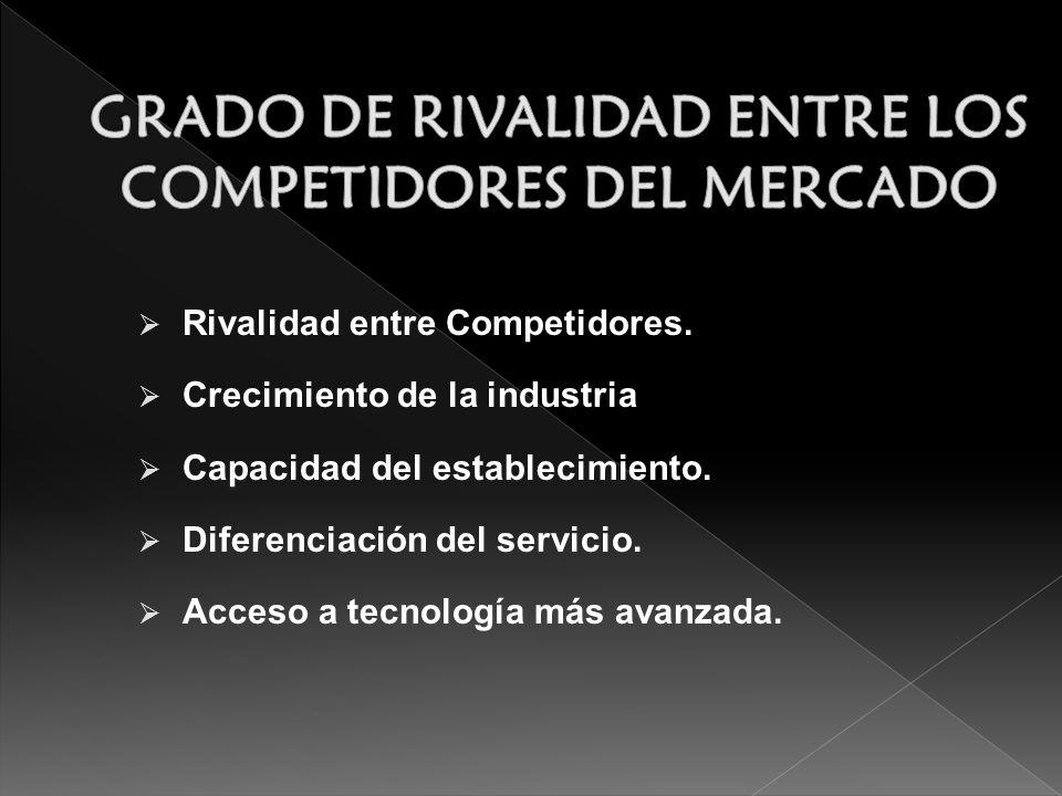 GRADO DE RIVALIDAD ENTRE LOS COMPETIDORES DEL MERCADO