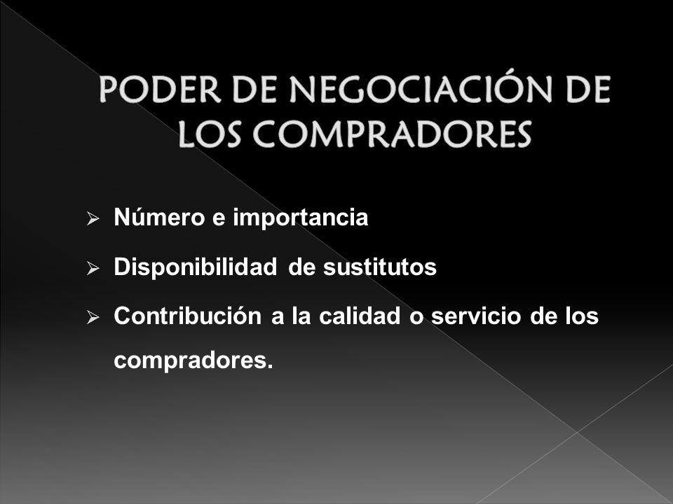 PODER DE NEGOCIACIÓN DE LOS COMPRADORES