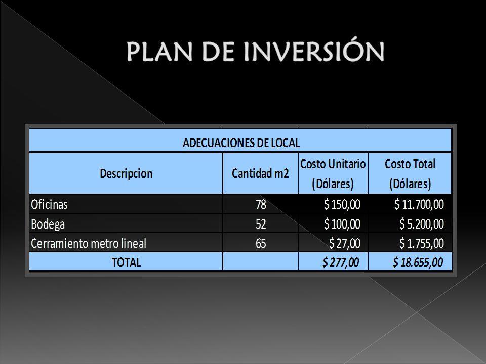 PLAN DE INVERSIÓN