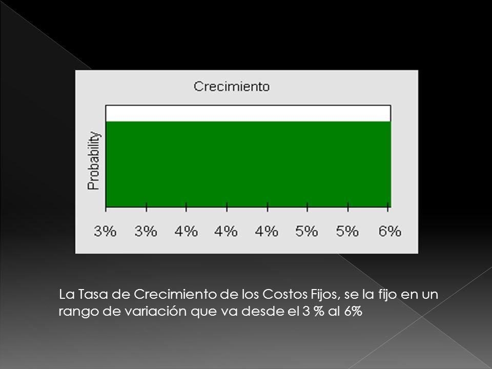 La Tasa de Crecimiento de los Costos Fijos, se la fijo en un rango de variación que va desde el 3 % al 6%