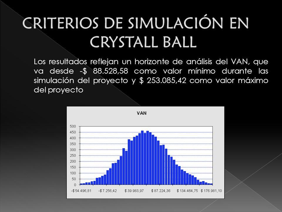 CRITERIOS DE SIMULACIÓN EN CRYSTALL BALL