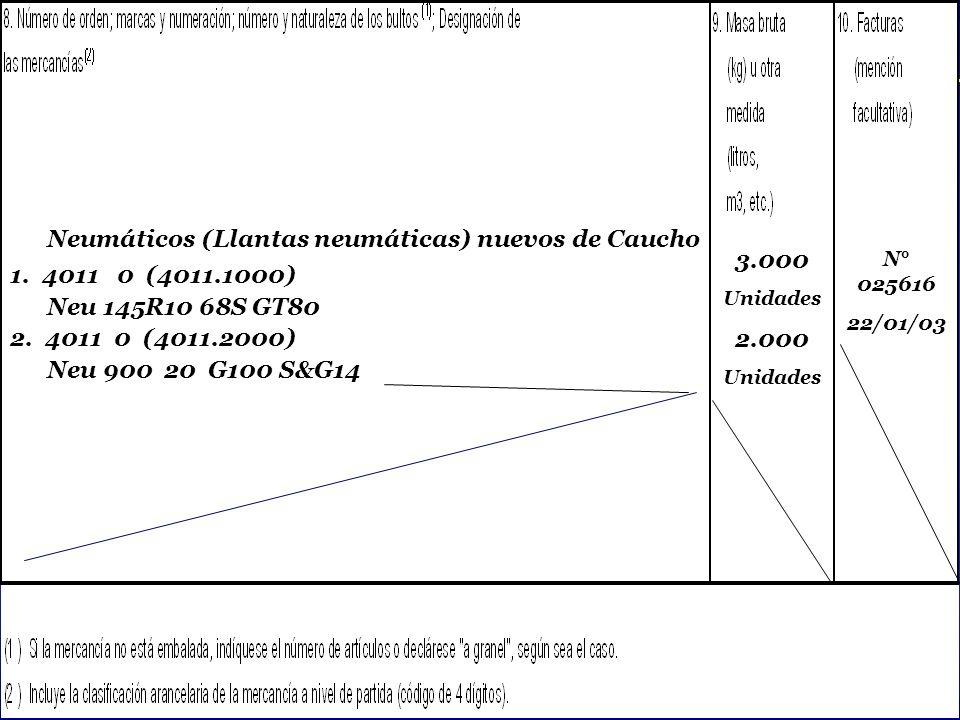 Neumáticos (Llantas neumáticas) nuevos de Caucho 1. 4011 0 (4011.1000)
