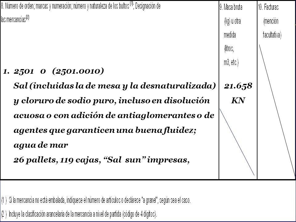 1. 2501 0 (2501.0010) Sal (incluidas la de mesa y la desnaturalizada) y cloruro de sodio puro, incluso en disolución.