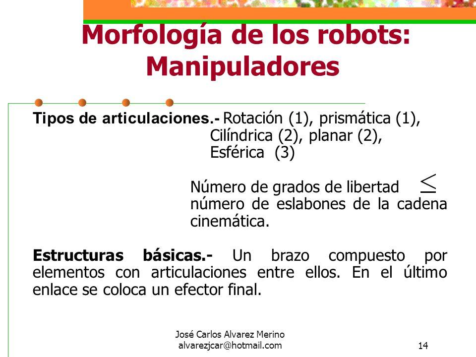 Morfología de los robots: Manipuladores
