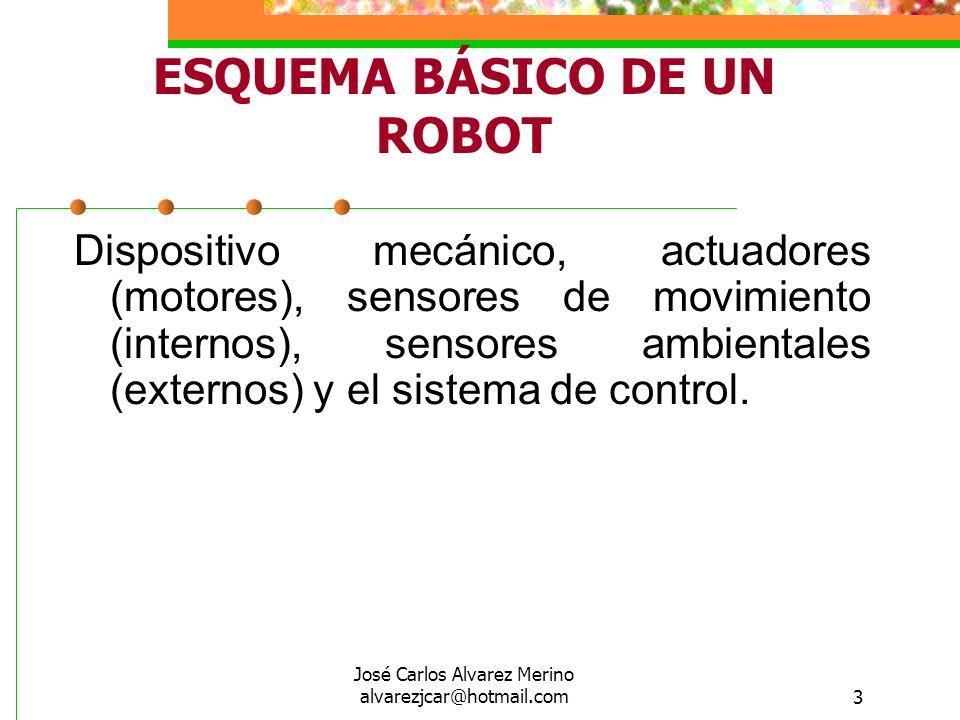 ESQUEMA BÁSICO DE UN ROBOT