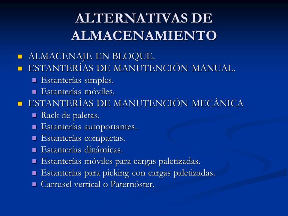 ALTERNATIVAS DE ALMACENAMIENTO