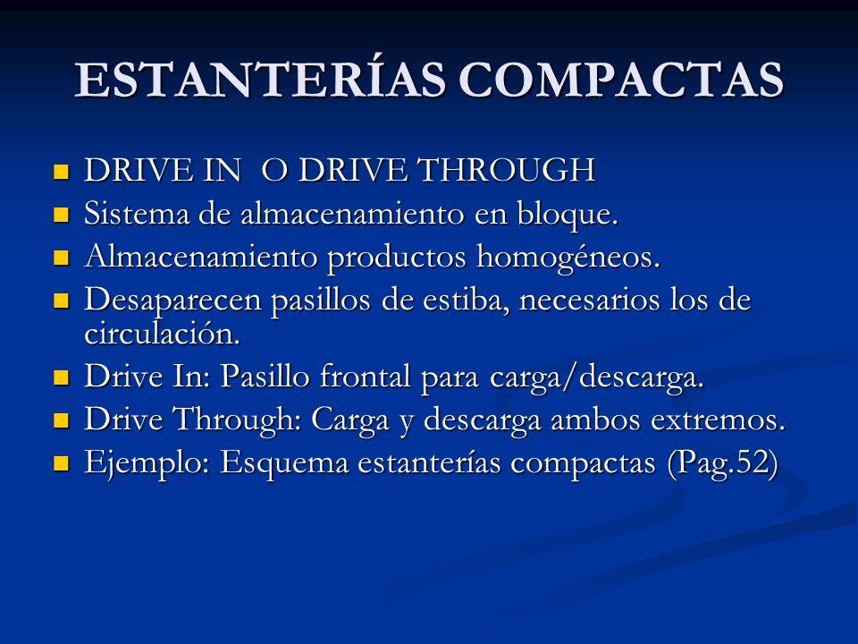 ESTANTERÍAS COMPACTAS