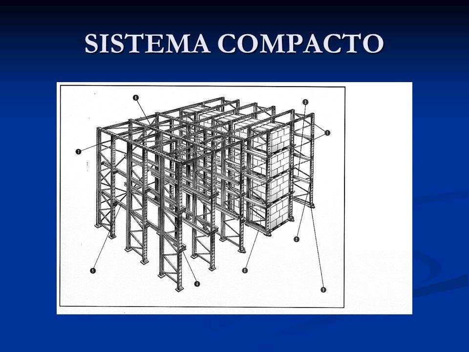 SISTEMA COMPACTO