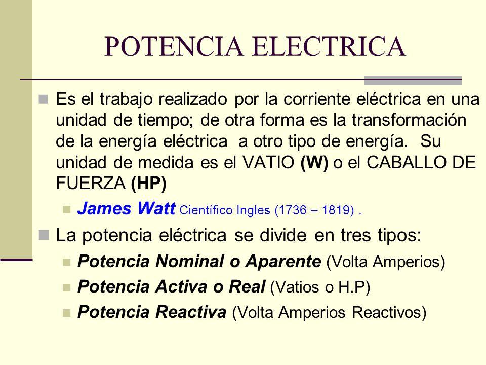 POTENCIA ELECTRICA La potencia eléctrica se divide en tres tipos: