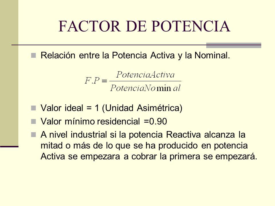 FACTOR DE POTENCIA Relación entre la Potencia Activa y la Nominal.